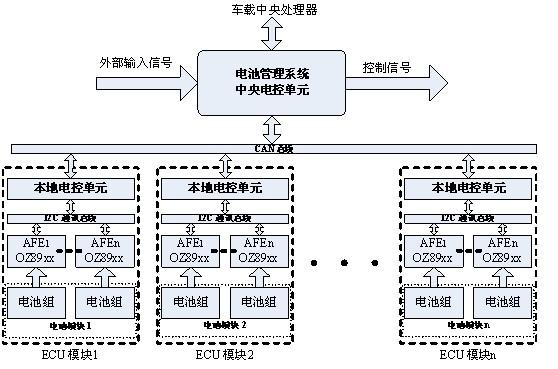 电动汽车动力系统_华域汽车电动系统有限公司_华域汽车电动系统