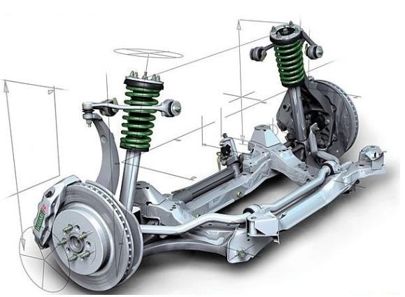 汽车悬架_汽车悬架设计_汽车悬架设计方法