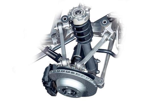 汽车悬架_汽车悬架系统组成_汽车悬架系统设计
