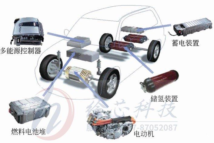 电动汽车动力系统_电动汽车动力系统_电动汽车动力系统匹配