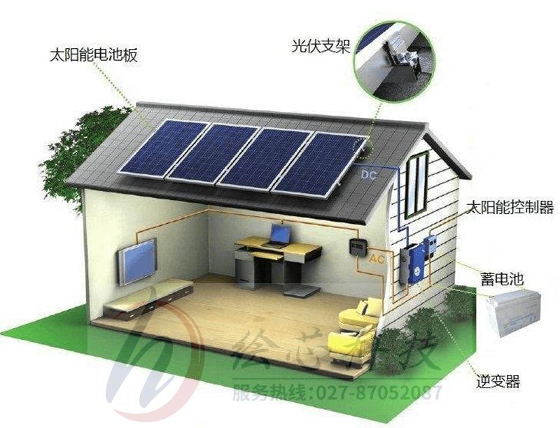 太阳能电池,汽车发动机